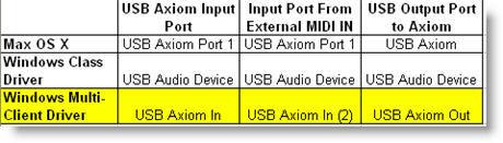 Axiom_driver_types_xls_2