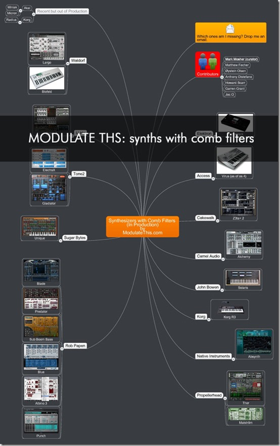 Synthesizers_with_Comb_Filters